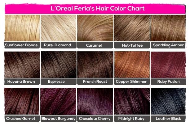 Hair Colour Chart - Coloured Hair Extensions