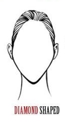 Diamond shaped face - wigs by face shape