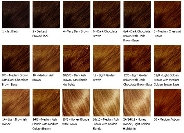 Hair colour guide for wigs