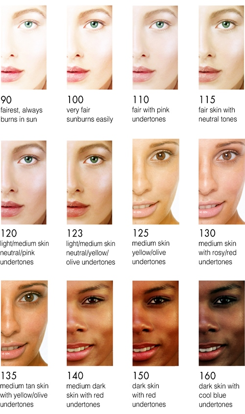 skin tone chart by vapour beauty