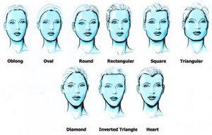 Wigs By Face Shape 10
