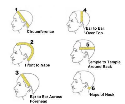 Lace wig Measurements
